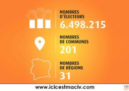 Elections municipales 2018