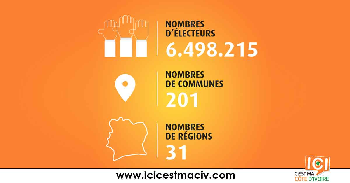 élections-municipales-ici-c'est-ma-cote-d'ivoire
