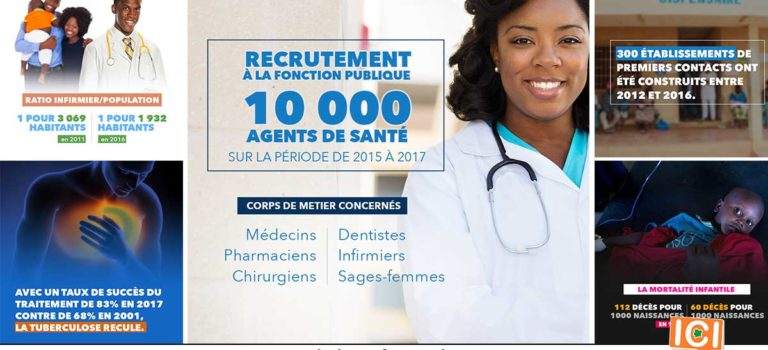 Santé: le développement du capital humain en Côte d'Ivoire