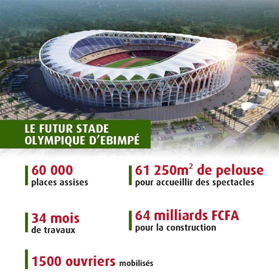 stade-olypique-d'ebimpé-chiffres